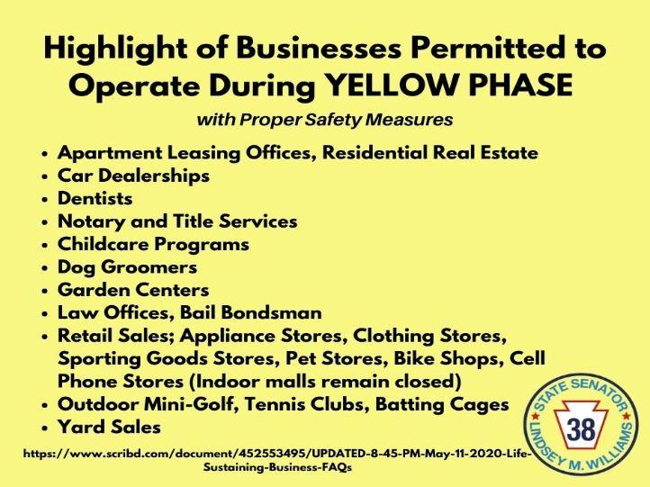 yellow phase 1